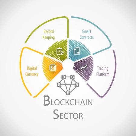 [:fr]Chaine de blocs_secteurs Blochain_sectors[:]